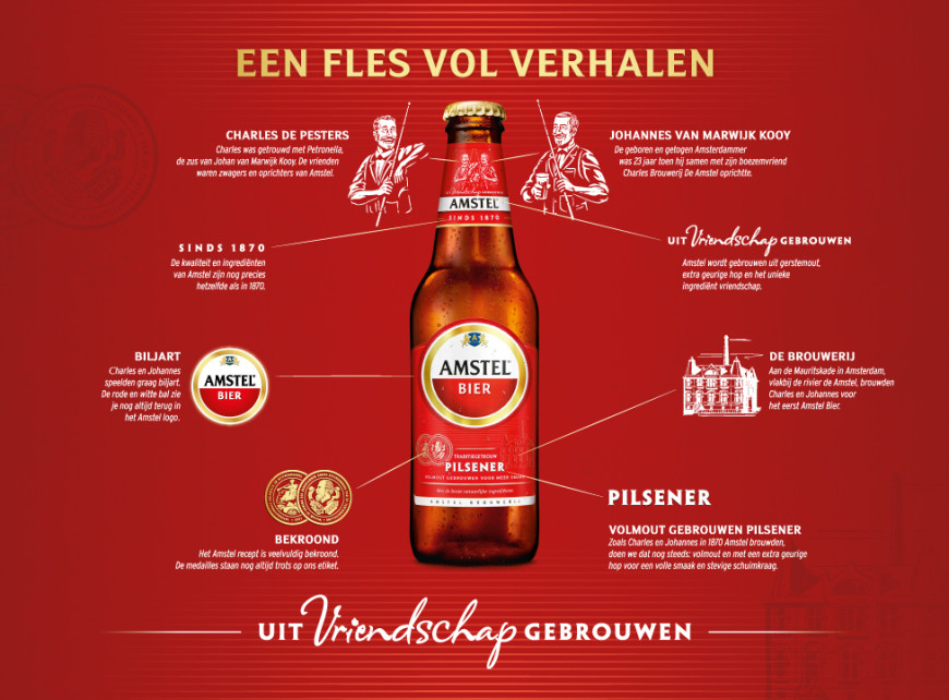 Amstel Redesign